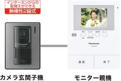 Panasonic テレビドアホン