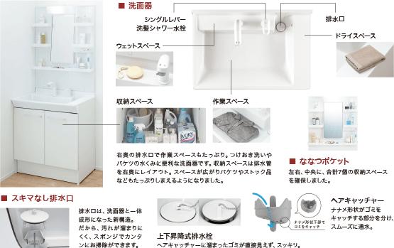 LIXIL PV(HKD)間口75cm 洗面器 / 隙間なし排水口 / ななつポケット